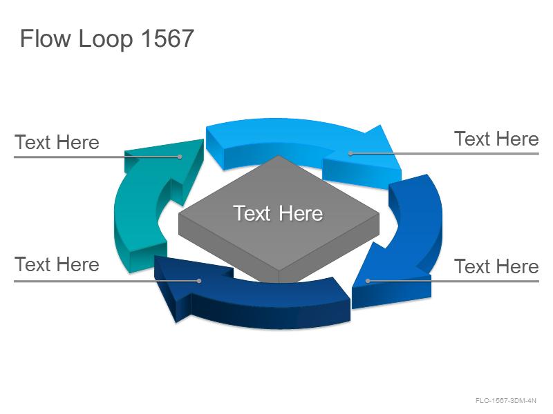 Flow Loop 1567