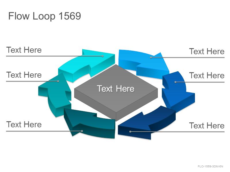 Flow Loop 1569
