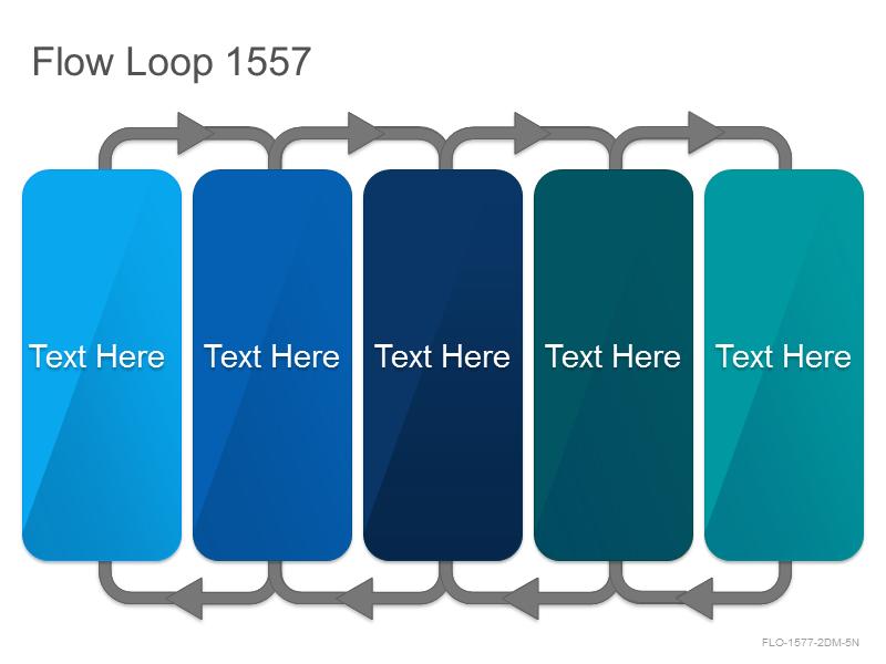 Flow Loop 1577