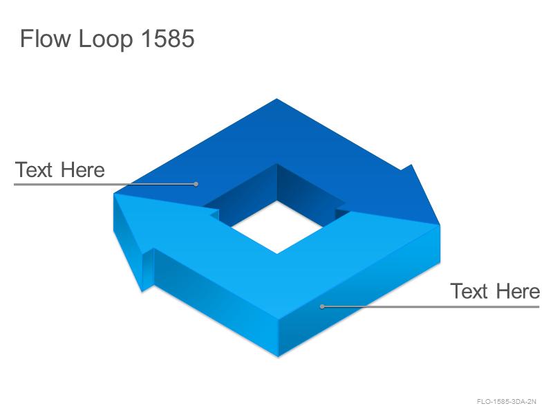 Flow Loop 1585