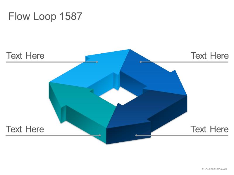 Flow Loop 1587