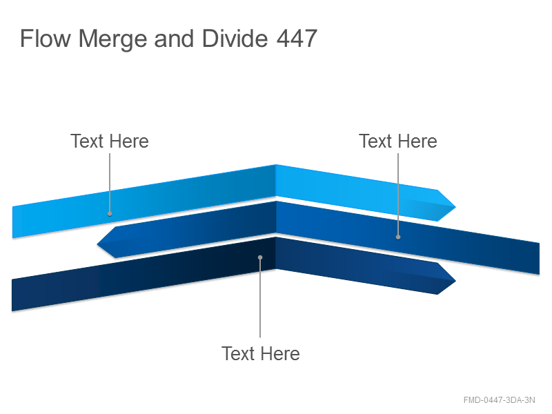 Flow Merge and Divide 447