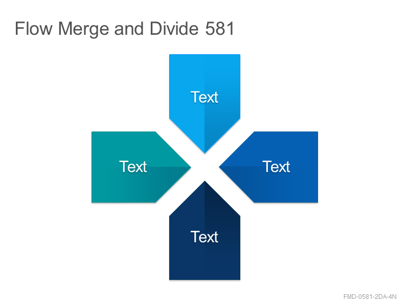 Flow Merge and Divide 581