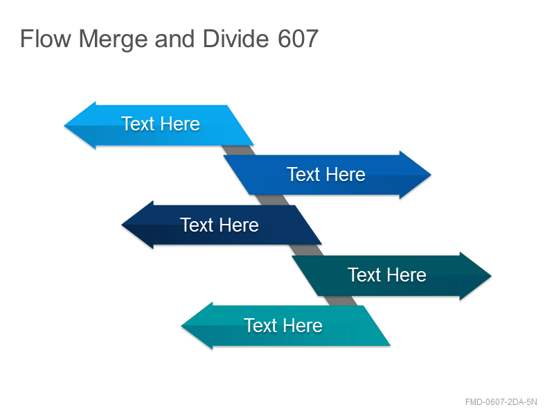 Flow Merge and Divide 607