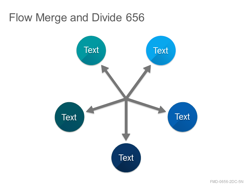 Flow Merge and Divide 656