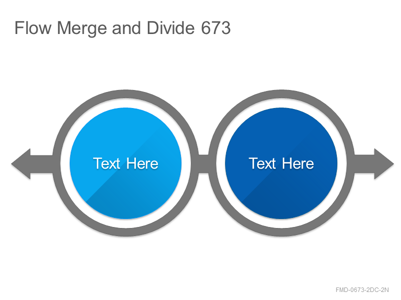 Flow Merge and Divide 673