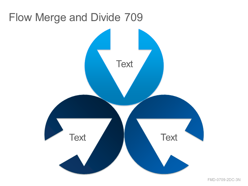Flow Merge and Divide 709
