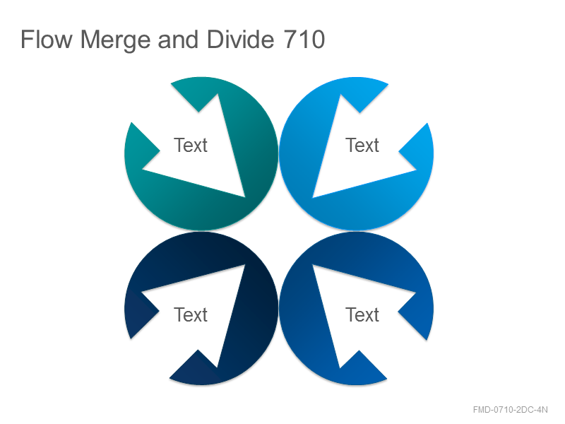 Flow Merge and Divide 710
