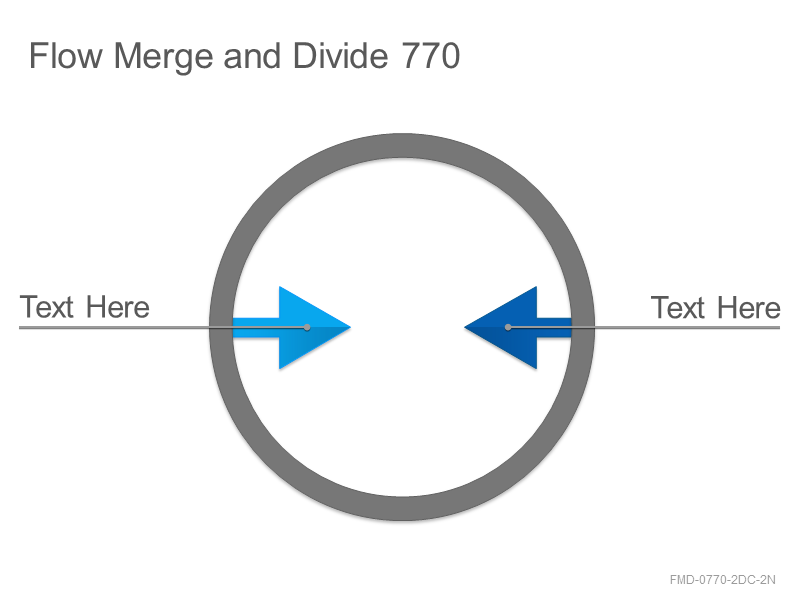 Flow Merge and Divide 770