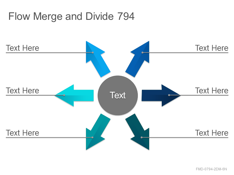 Flow Merge and Divide 794