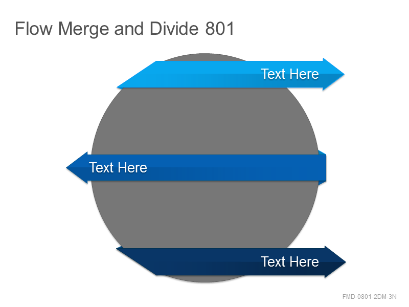 Flow Merge and Divide 801