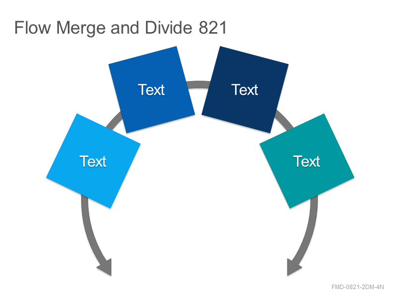 Flow Merge and Divide 821