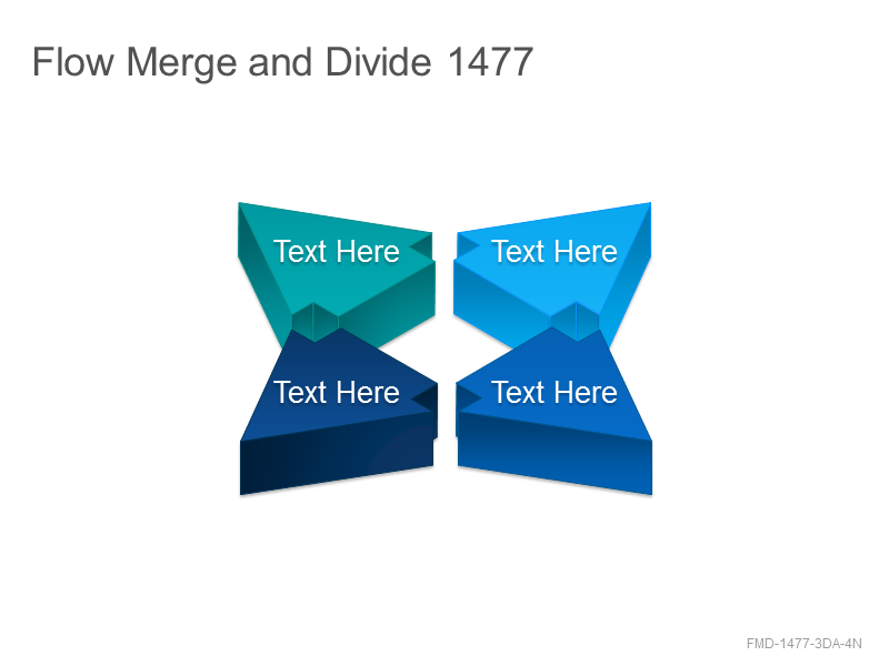 Flow Merge and Divide 1477
