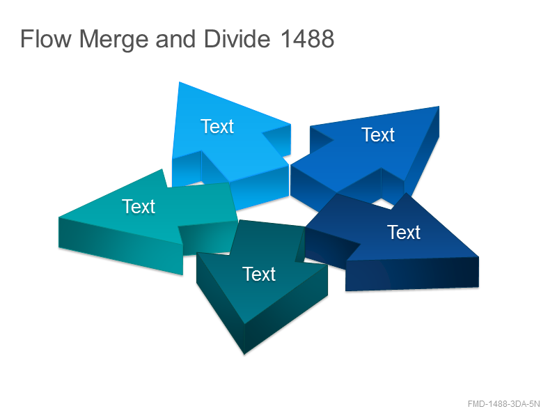 Flow Merge and Divide 1488