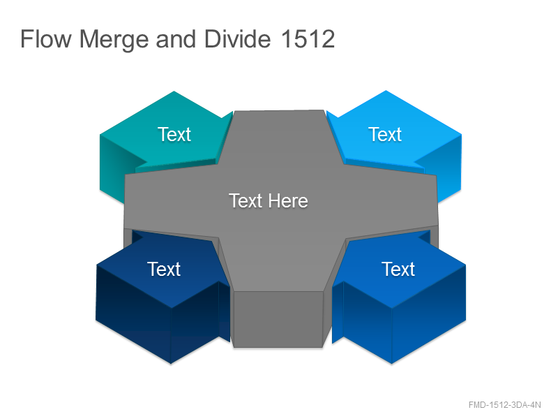 Flow Merge and Divide 1512
