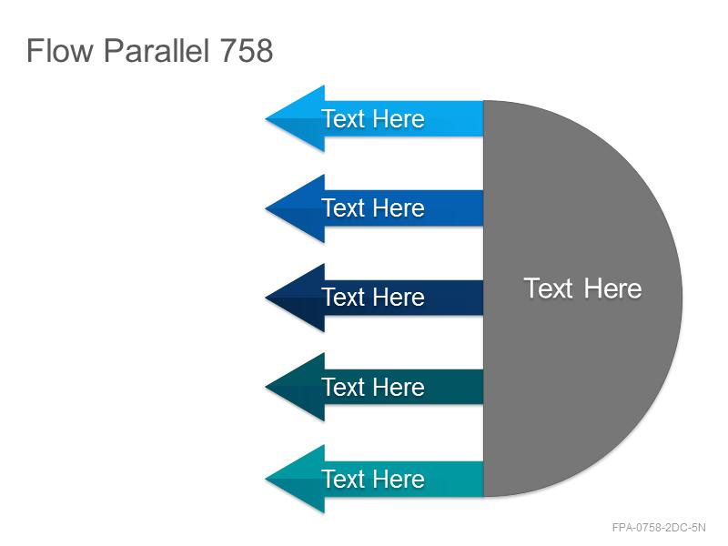 Flow Parallel 758