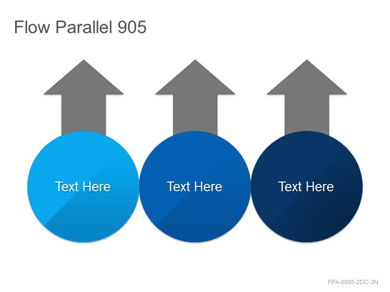 Flow Parallel 905
