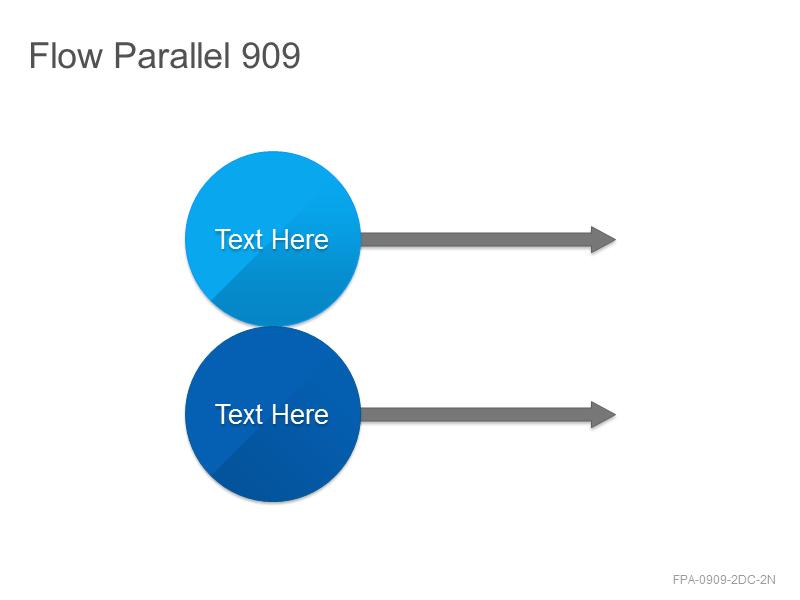 Flow Parallel 909