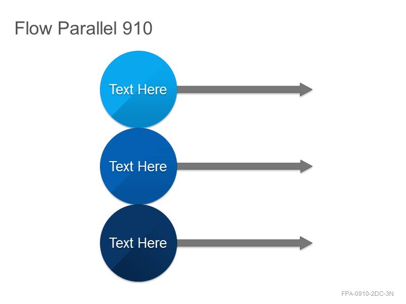 Flow Parallel 910
