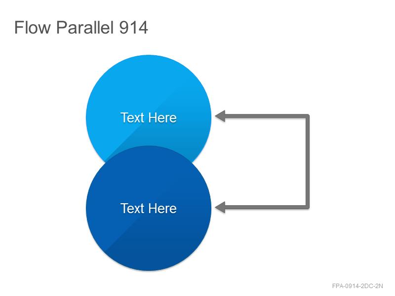 Flow Parallel 914