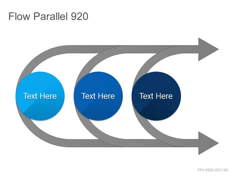 Flow Parallel 920