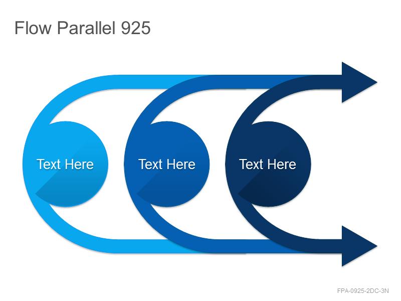 Flow Parallel 925