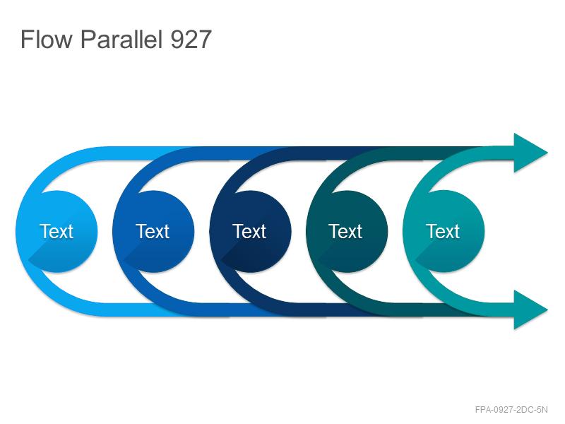 Flow Parallel 927