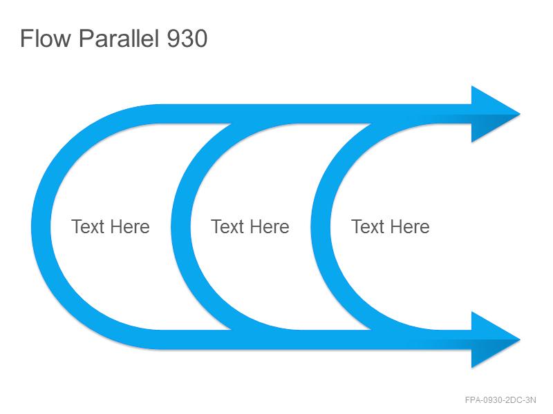 Flow Parallel 930
