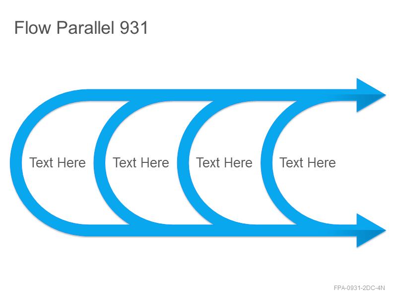 Flow Parallel 931