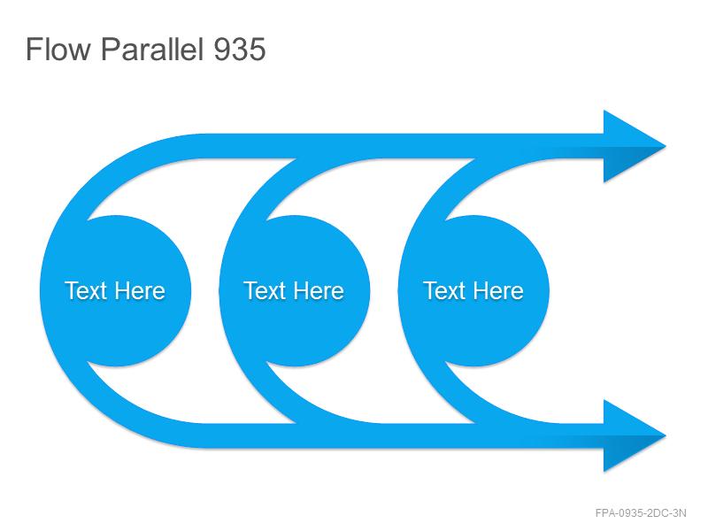 Flow Parallel 935