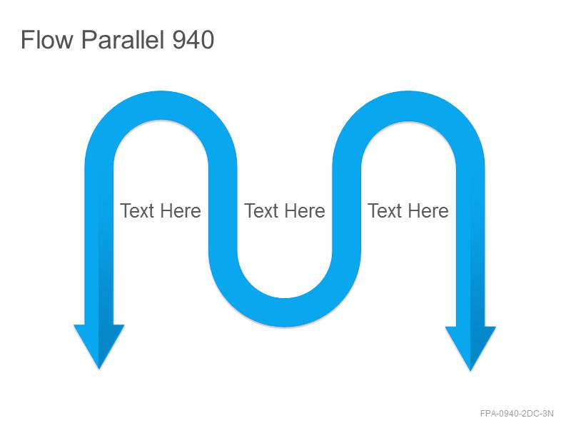 Flow Parallel 940