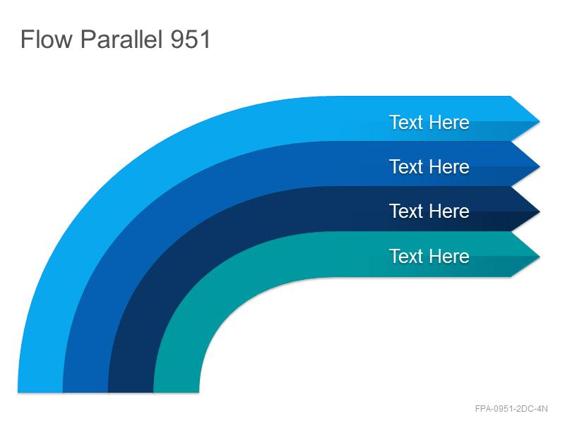 Flow Parallel 951