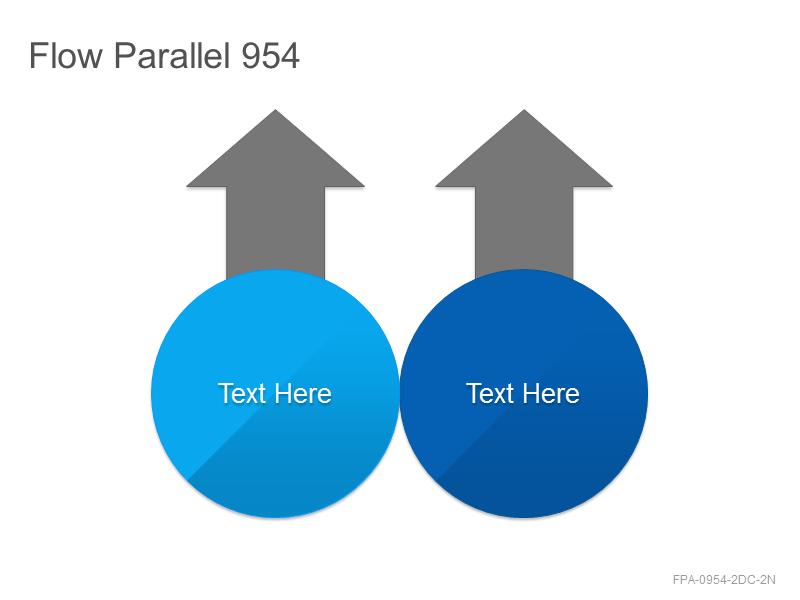 Flow Parallel 954