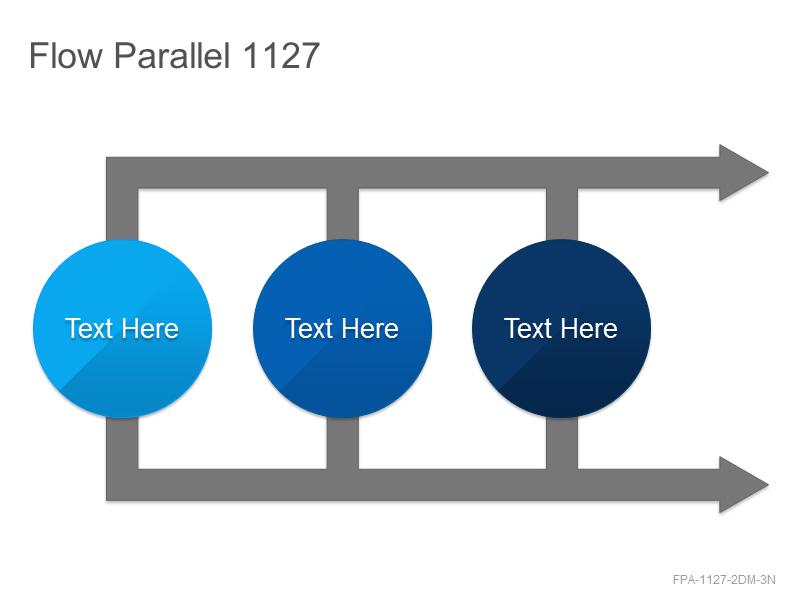 Flow Parallel 1127