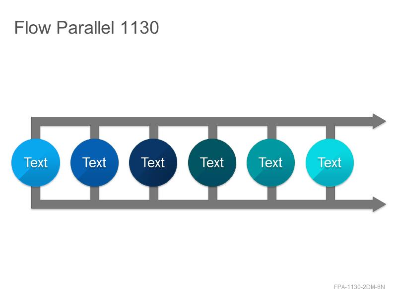 Flow Parallel 1130