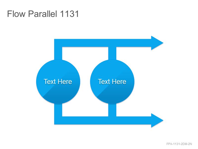 Flow Parallel 1131