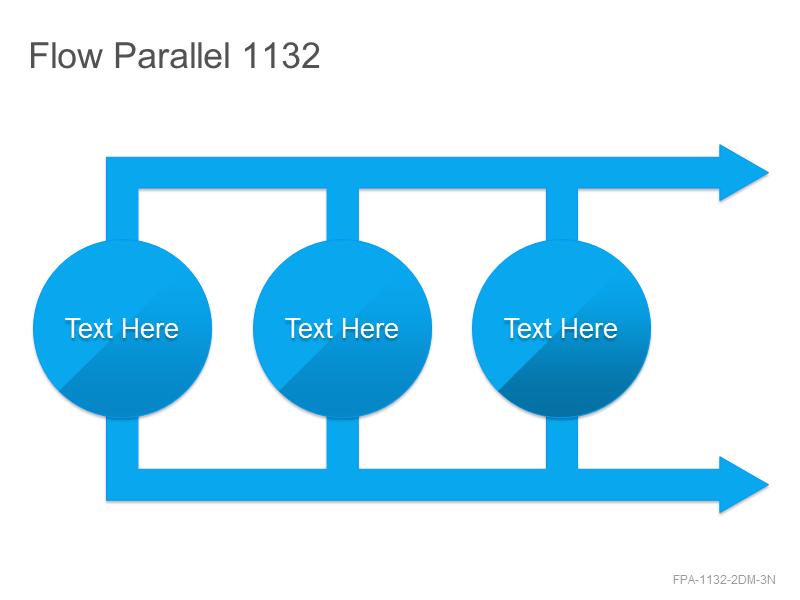 Flow Parallel 1132