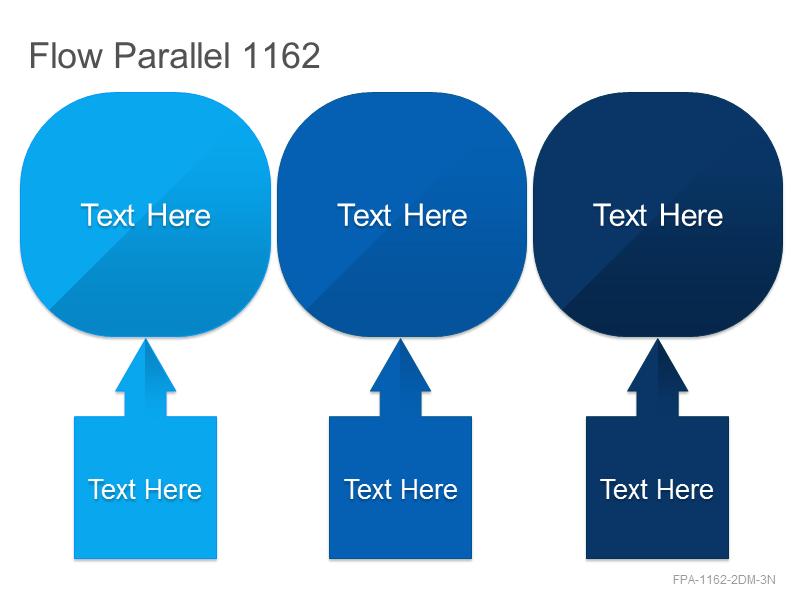 Flow Parallel 1162