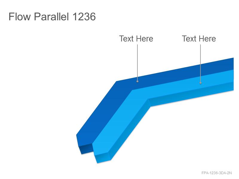 Flow Parallel 1236