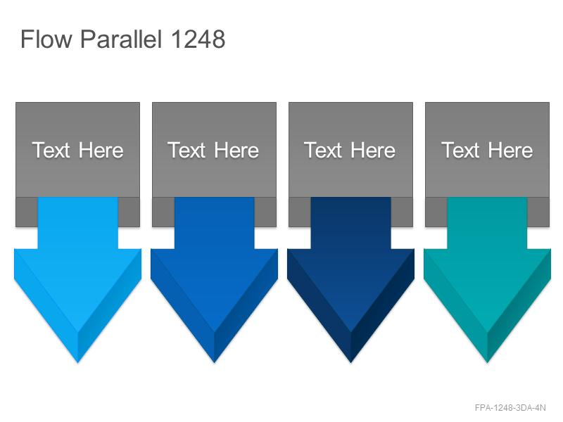 Flow Parallel 1248
