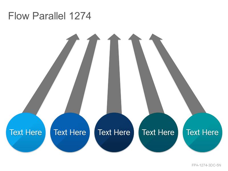 Flow Parallel 1274