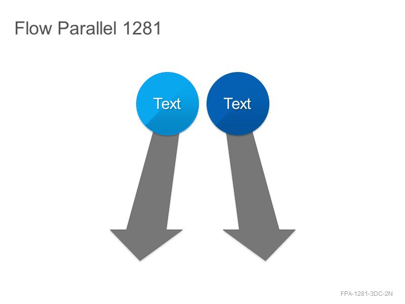 Flow Parallel 1281
