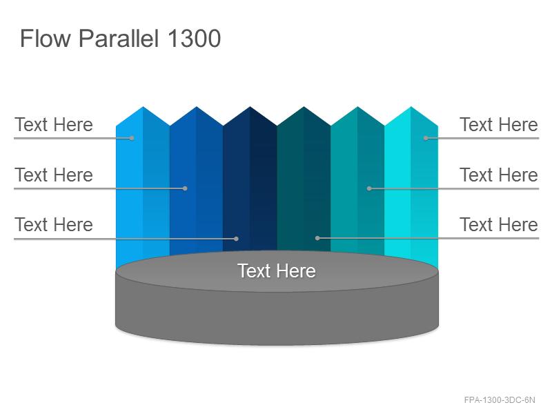 Flow Parallel 1300