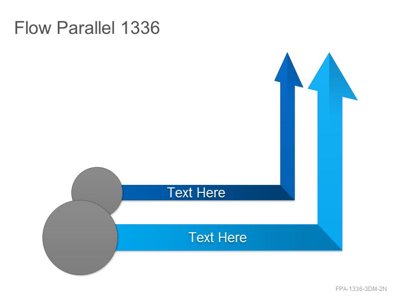 Flow Parallel 1336