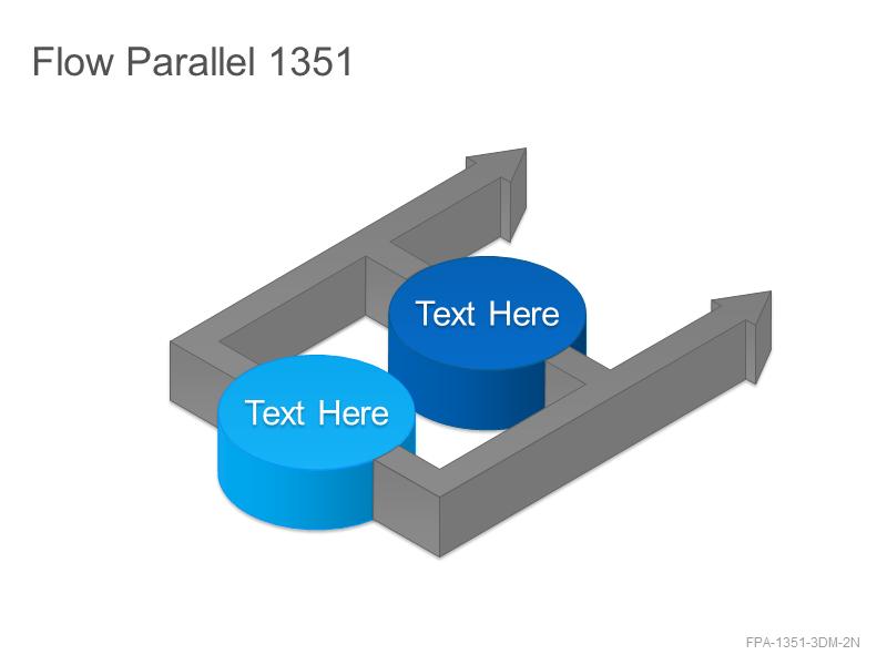 Flow Parallel 1351