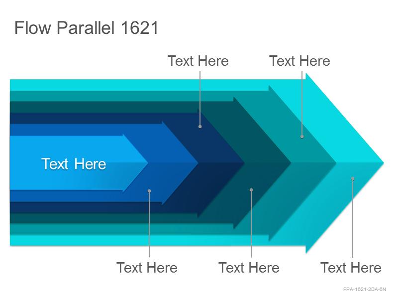 Flow Parallel 1621