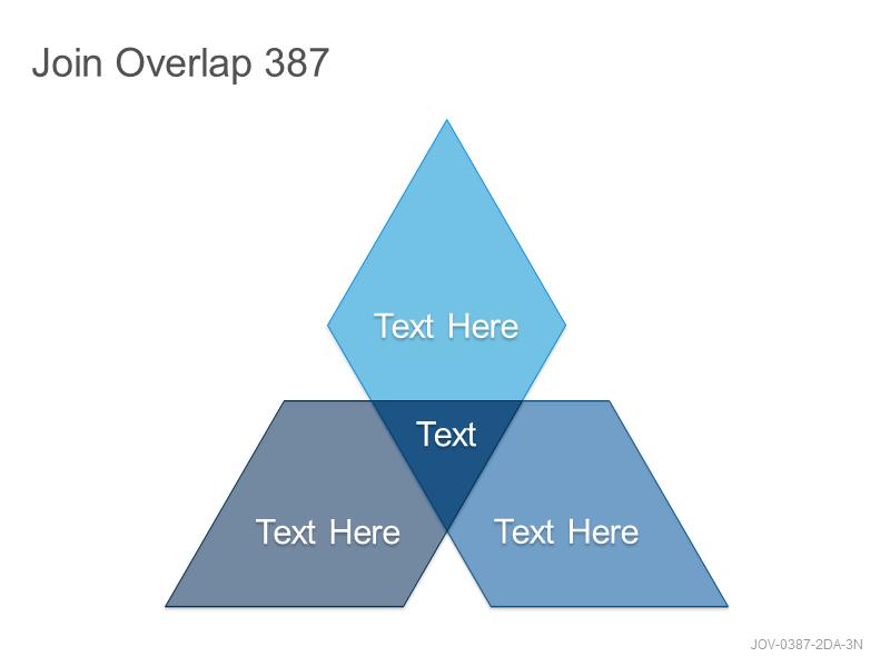 Join Overlap 387