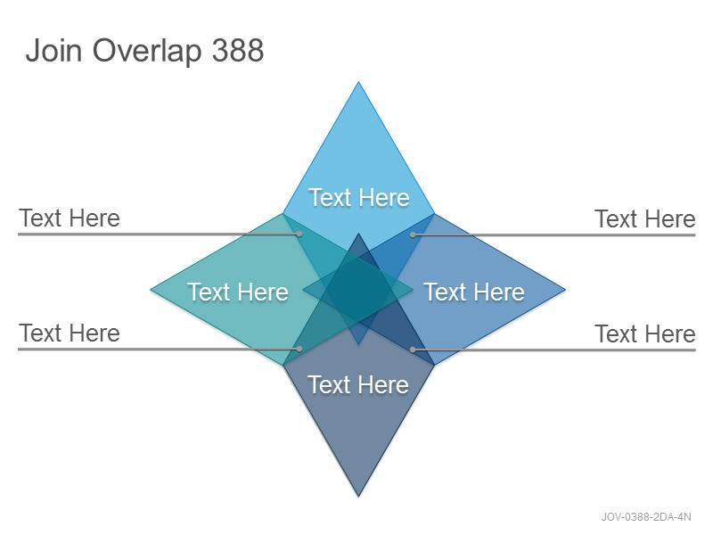 Join Overlap 388