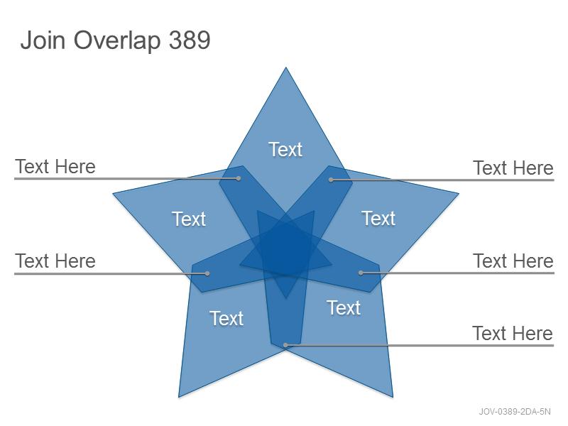 Join Overlap 389