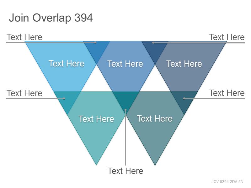 Join Overlap 394
